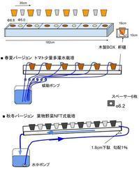 少量多灌水装置兼NFT装置の工作 - ■■ Ainame60 たまたま日記 ■■