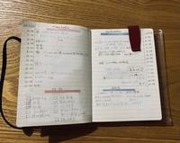 手帳、ノート、荷物の話 - oleander note