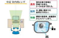 中近両用レンズご存じですか?メガネのノハラ京都ファミリー店遠近両用体験ブース - メガネのノハラ 京都ファミリー店 staffblog@nohara