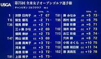 決勝に進んだ日本勢全米女子オープン - 女子プロゴルフPlus+