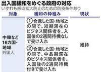 日本『全世界からの入国緩和、一時停止』/ 中国・韓国 除く - 『つかさ組!』