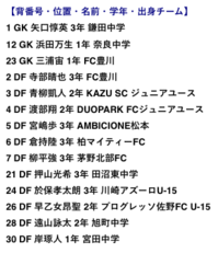 DUOPARK FCの先輩から嬉しい頼りDecember 30, 2020 - DUOPARK FC Supporters