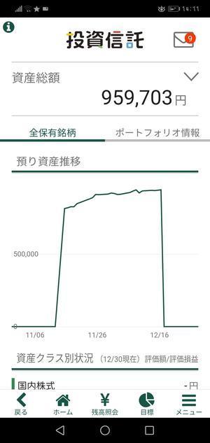 ---現在の資産状況(2020/12)--- - システムトレード(分散株と国債)