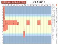 2021初詣 縁起物の販売 - 宇那木神社
