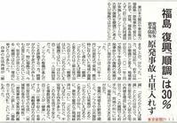 福島復興「順調」は30%   原発事故古里入れず/東京新聞 - 瀬戸の風