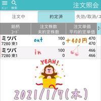 やっと反発!ようやく東京市場も年明けね(´▽`*)今年初☆デイトレはじめ! - にわか投資家はじめました。