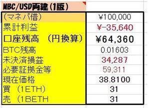 1/8 <売却>売5 買 13MBC/USD  - わらしべ仮想通貨FX編