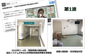 当院のCOVID-19病棟の変遷 - 呼吸器内科医