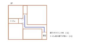 クランク状・コの字の廊下 (-1)  - 幸せを育む家☆間取りで失敗しない!