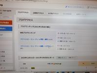 ブログ1位になりました! - 吉祥寺hair SPIRITUSのブログ