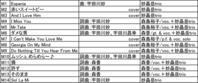 "TaeUdagawa SongbookⅠセットリストなど - TaeUdagawa ""It's Not Too Late"""