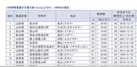 タケオ社長のDAKARA金栄堂 Youtube編 RADAR系サングラスの見た目を変えないでノーズパッドの高さを改良 - 金栄堂公式ブログ TAKEO's Opt-WORLD