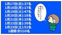 増えたな…(((((°°;) - 島美砂☆rocco生活