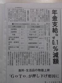 憲法便り#4183:年金支給なぜ0.1%の減額?食料・生活品の物価上昇、そして「GoTo」が押し上げの要因! - 岩田行雄の憲法便り・日刊憲法新聞