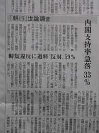憲法便り#4202:『朝日新聞』の世論調査でも、内閣支持率が急落33%に! - 岩田行雄の憲法便り・日刊憲法新聞