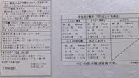 トラフグお取り寄せ2月1日(月) - しんちゃんの七輪陶芸、12年の日常