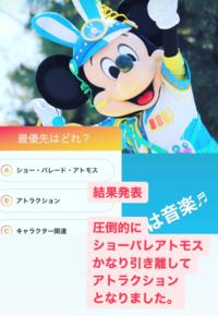 [ディズニーアンケート]何を最優先してパークを楽しんでいますか? - 東京ディズニーリポート
