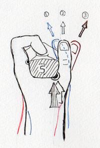 弓の稽古弓手と手の内の考察其の四の二拇の向き(修正記事) - ブリキの箱