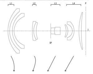 キヤノンが35ミリ判レンズ一体型デジタルカメラ用の広角ズームを特許出願 - 徒然なるままに