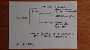 非認知能力-5 / 満足の遅延 - sakamichi