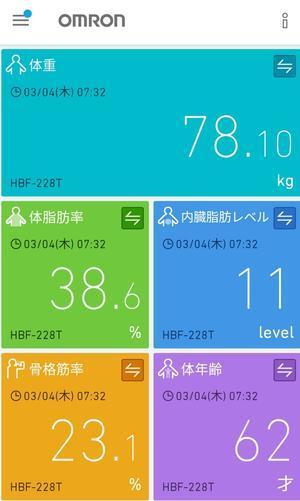 今朝の測定結果(3/4) 78.1kg - 晴れの日シュワシュワ