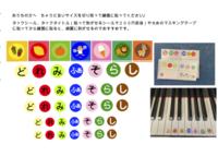 鍵盤におく目印 - 藤本佳奈美*ピアノブログ