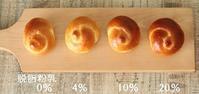 パン教室で「うわがけ生地のバリエ」と脱脂粉乳について - Takacoco Kitchen