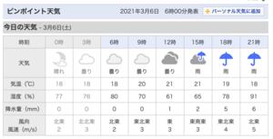 土曜日、吹きません。お昼過ぎから雨。 - 沖縄の風