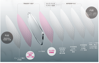 お初めての遠近にHOYAシンクロ設計 メガネのノハラ 京都ファミリー店 遠近両用体験ブース - メガネのノハラ 京都ファミリー店 staffblog@nohara