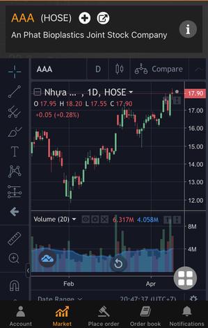 AAA 名前につられてこんな株買ってみた  - ベトナム株で1億を投資するブログ 銭1の華の山紀行