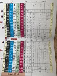 半年ぶりのゴルフ - WEEKEND PARADISE
