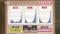 TBS報道特集99 - 風に吹かれてすっ飛んで ノノ(ノ`Д´)ノ ネタ帳