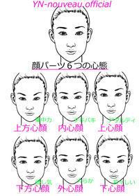 顔診断8タイプと6印象を活かすギャップの法則 - パーソナルカラー診断&骨格診断、顔診断♪