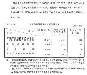 国鉄における保安装置、デッドマン装置とEB装置 第二話 - 日本国有鉄道研究家 blackcatの鉄道技術昔話
