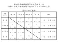 STILL BY HAND イージーカーゴパンツ - 【Tapir Diary】神戸のセレクトショップ『タピア』のブログです