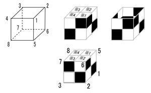 算数o図形編<30-11>  見方を変える - 齊藤数学教室、算数オリンピックから大学数学入門