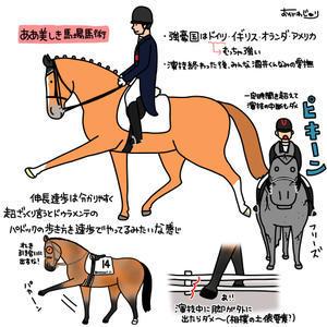オリンピック馬場馬術 - おがわじゅりの馬房