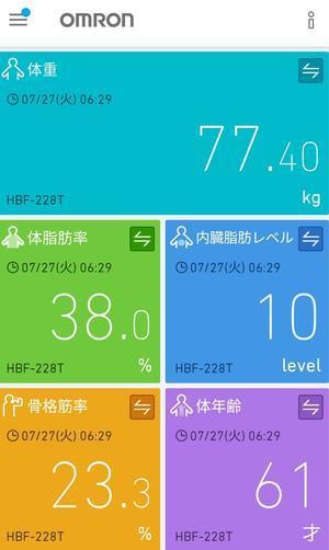 今朝の測定結果(7/27) 77.4kg - 晴れの日シュワシュワ