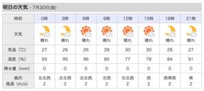 金曜日も週末も吹きません。 - 沖縄の風