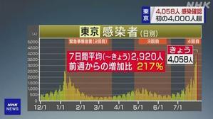 藤沢市57人【猛烈な感染力のデルタ株】続々過去最多 - お散歩アルバム・・賑やかな夏に