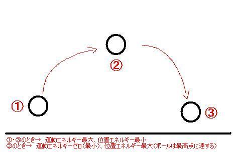 b0035100_2573546.jpg