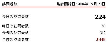 b0029958_0112647.jpg