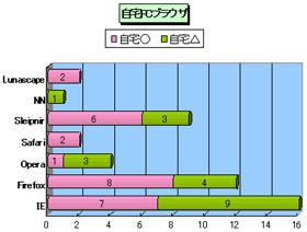 b0001549_23424351.jpg