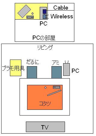 b0026822_050920.jpg