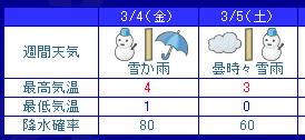 天気予報_c0026718_16582186.jpg