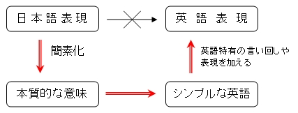 b0007805_1235097.jpg