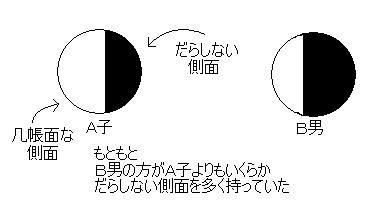 a0034729_147161.jpg