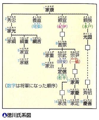 教科書問題 2005/4/6_c0052876_1743739.jpg