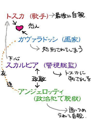 b0008910_0412341.jpg