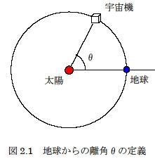 c0011875_1913288.jpg